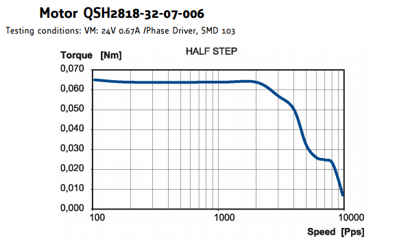 QSH2818-51-07-012