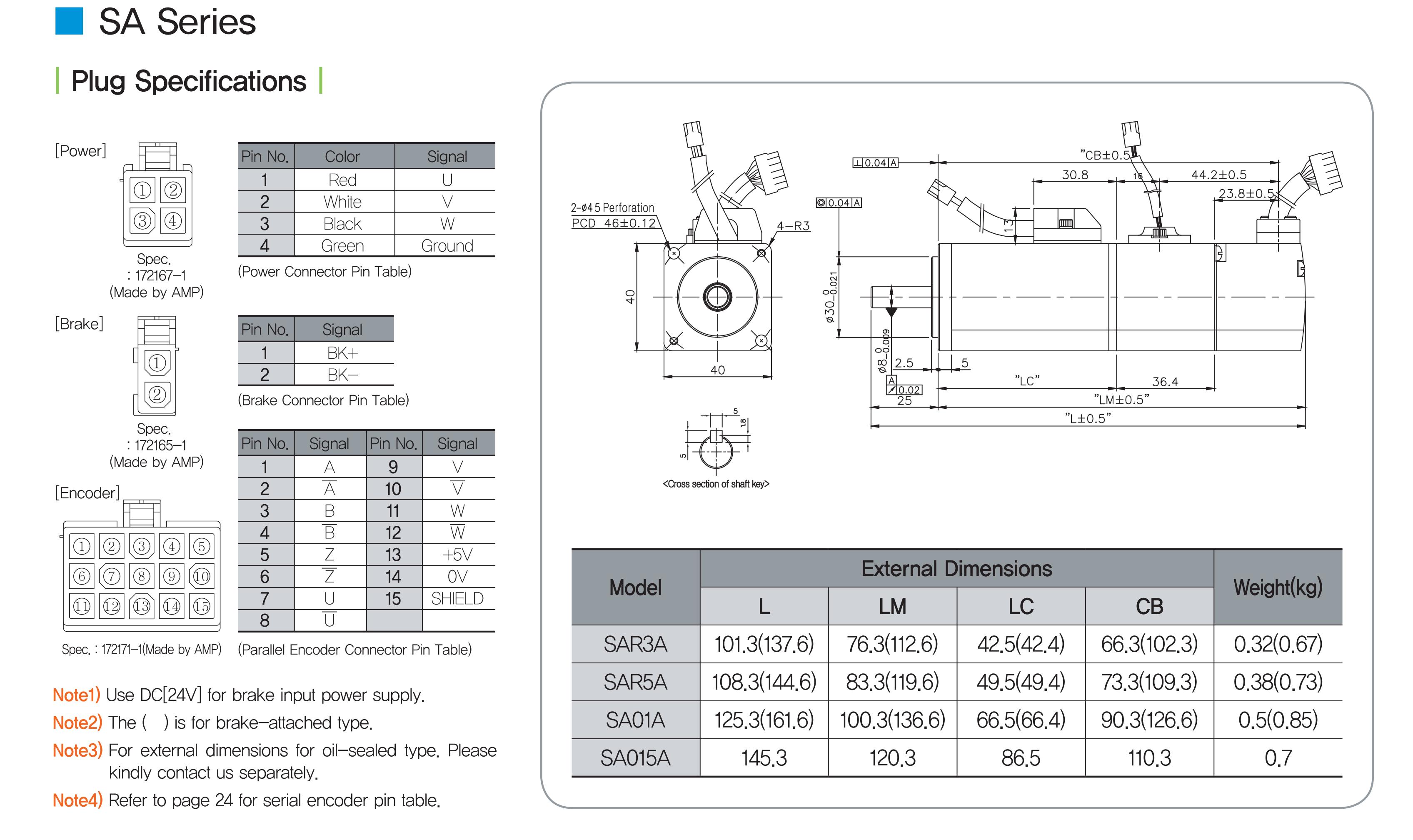 Dimensions APM-SA01